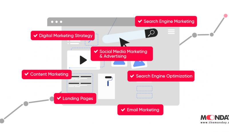 Digitalni marketing vestini